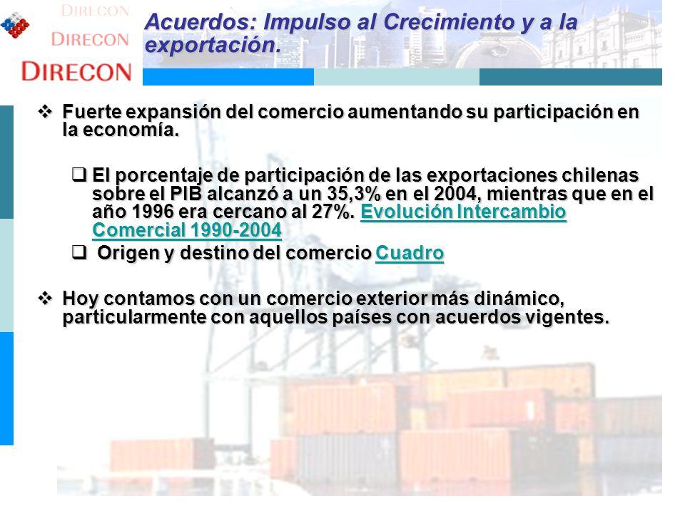 Acuerdos: Impulso al Crecimiento y a la exportación.