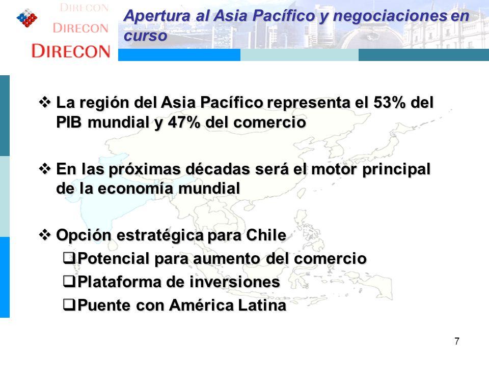 Apertura al Asia Pacífico y negociaciones en