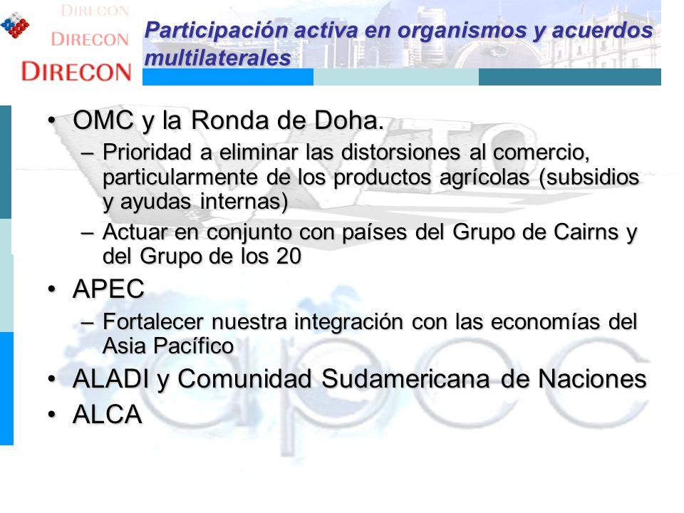 ALADI y Comunidad Sudamericana de Naciones ALCA