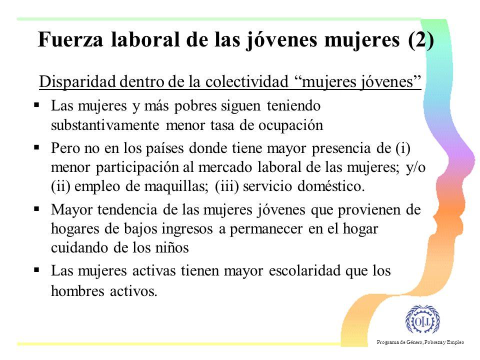 Fuerza laboral de las jóvenes mujeres (2)