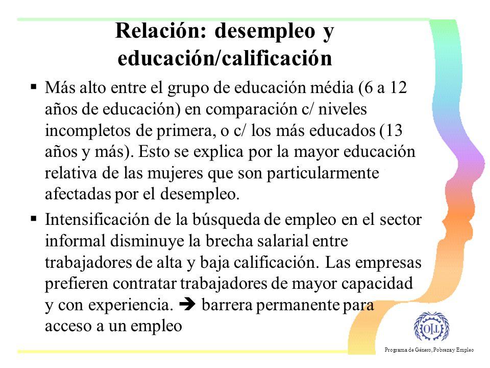 Relación: desempleo y educación/calificación