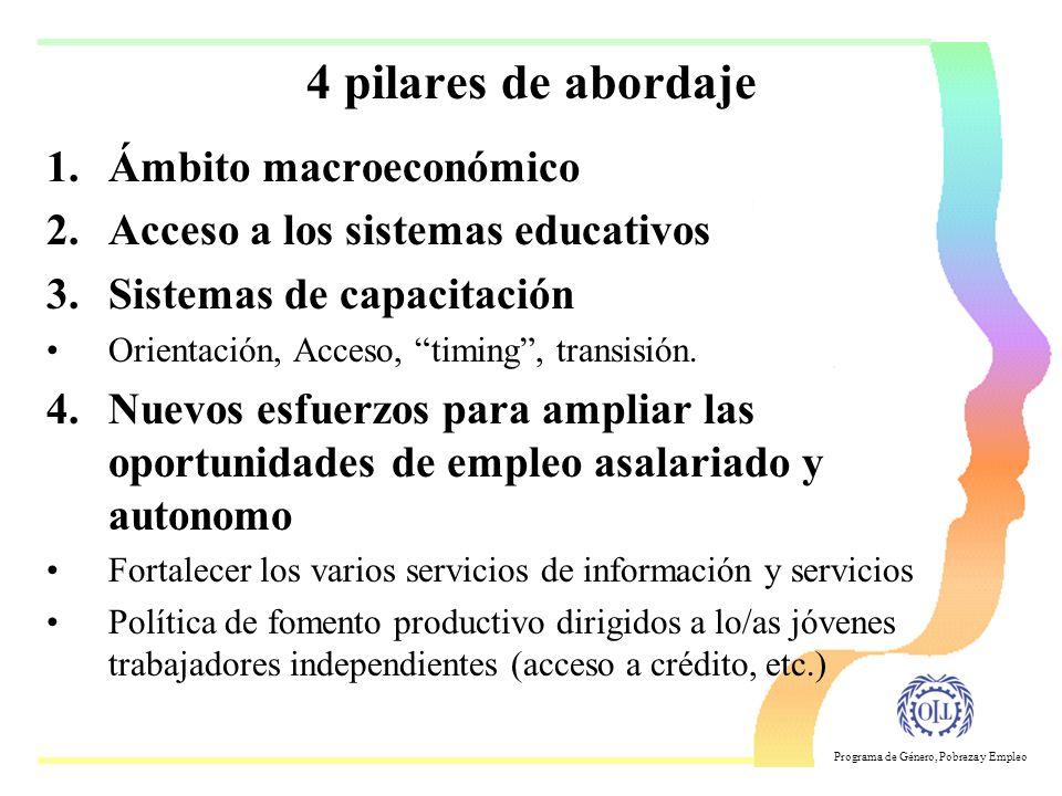4 pilares de abordaje Ámbito macroeconómico