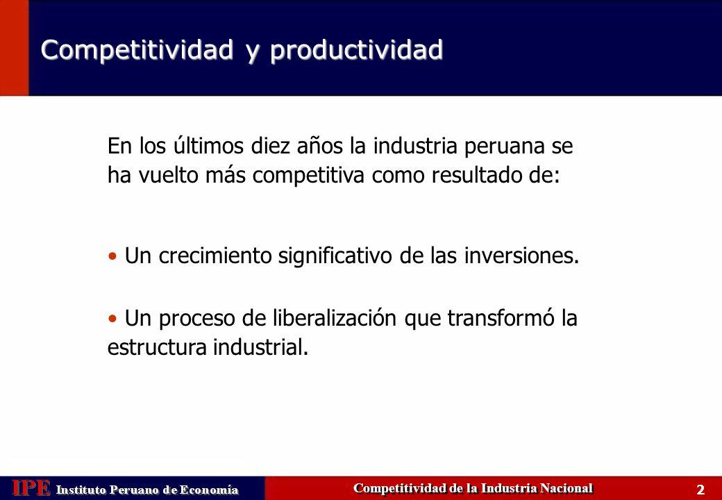 Competitividad de la Industria Nacional