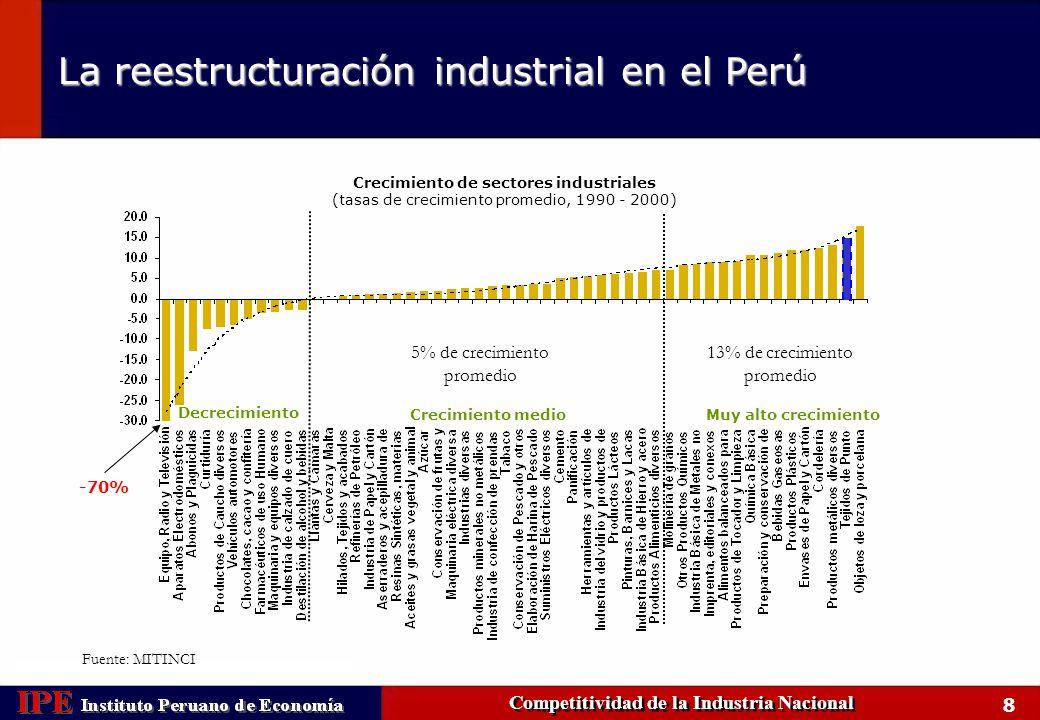 La reestructuración industrial en el Perú