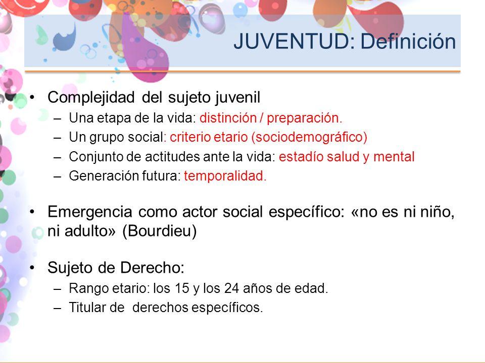 JUVENTUD: Definición Complejidad del sujeto juvenil