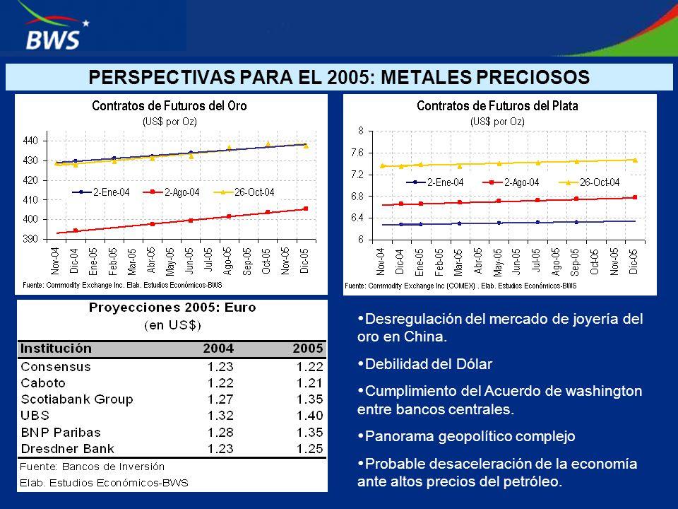 PERSPECTIVAS PARA EL 2005: METALES PRECIOSOS