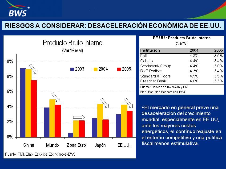 RIESGOS A CONSIDERAR: DESACELERACIÓN ECONÓMICA DE EE.UU.