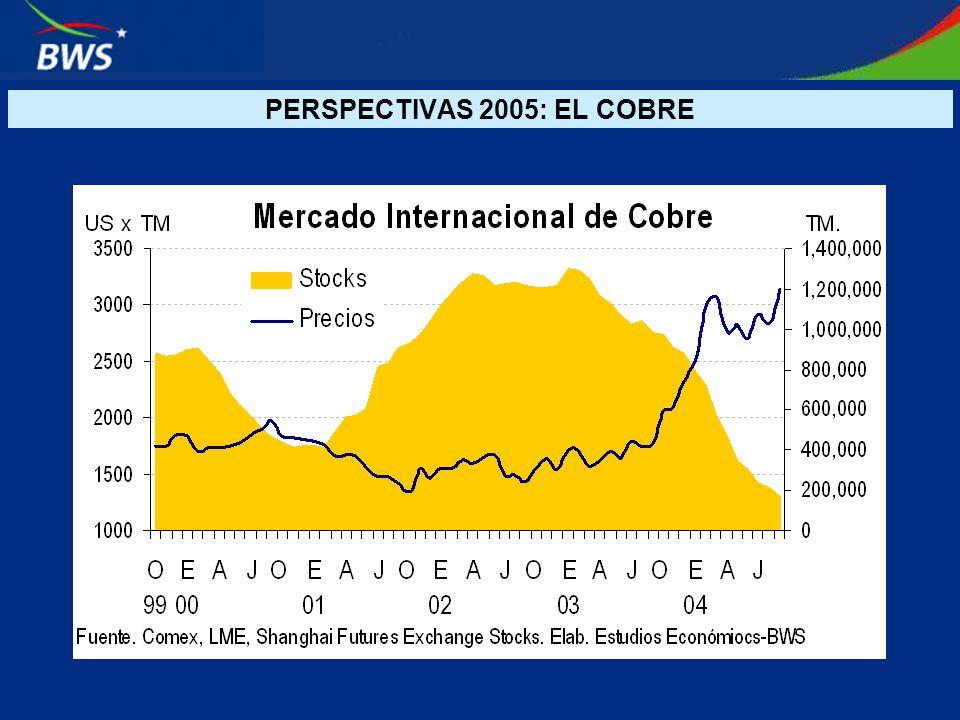 PERSPECTIVAS 2005: EL COBRE