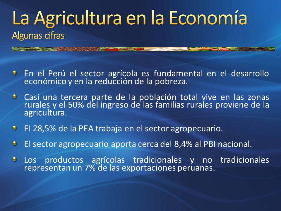 La Agricultura en la Economía Algunas cifras