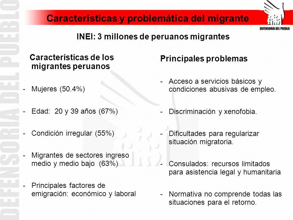 Características y problemática del migrante INEI: 3 millones de peruanos migrantes