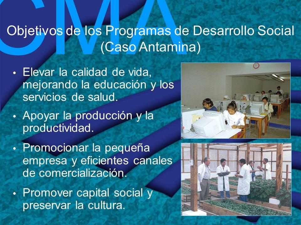 Objetivos de los Programas de Desarrollo Social (Caso Antamina)