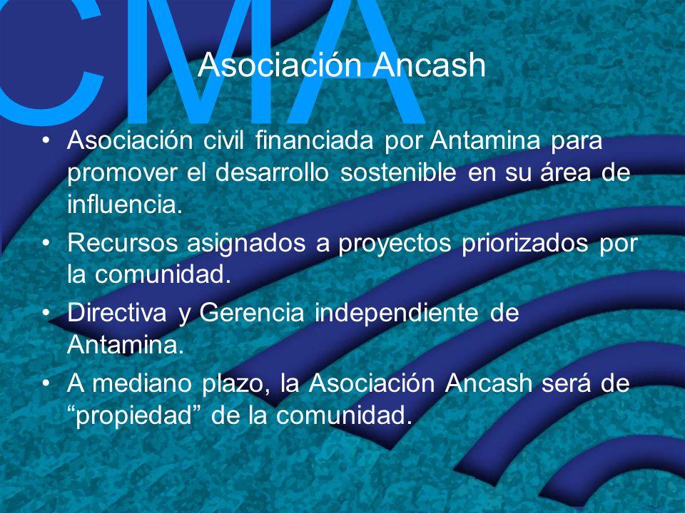 Asociación Ancash Asociación civil financiada por Antamina para promover el desarrollo sostenible en su área de influencia.