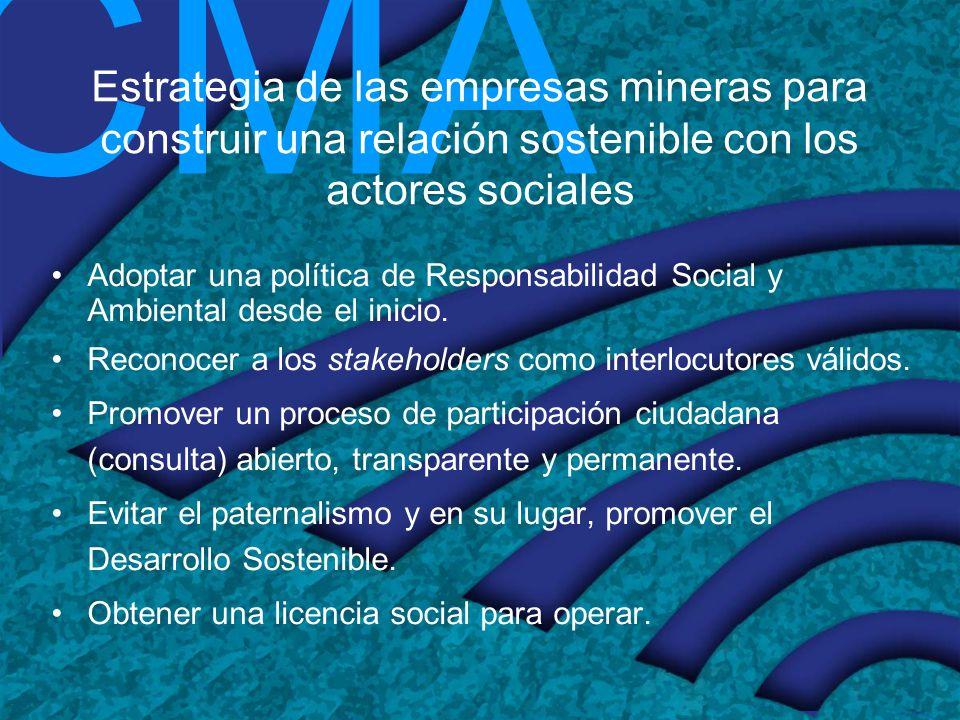 Estrategia de las empresas mineras para construir una relación sostenible con los actores sociales