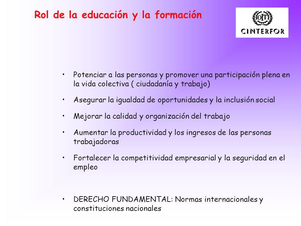 Rol de la educación y la formación