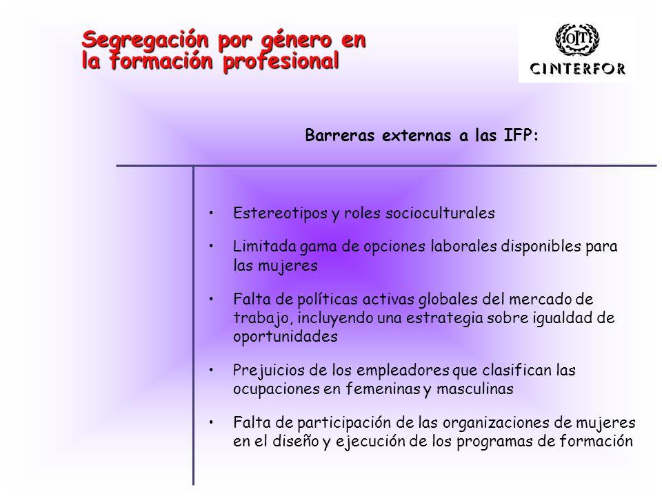 Barreras externas a las IFP: