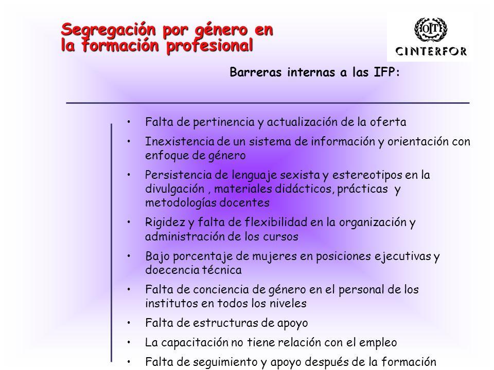 Barreras internas a las IFP: