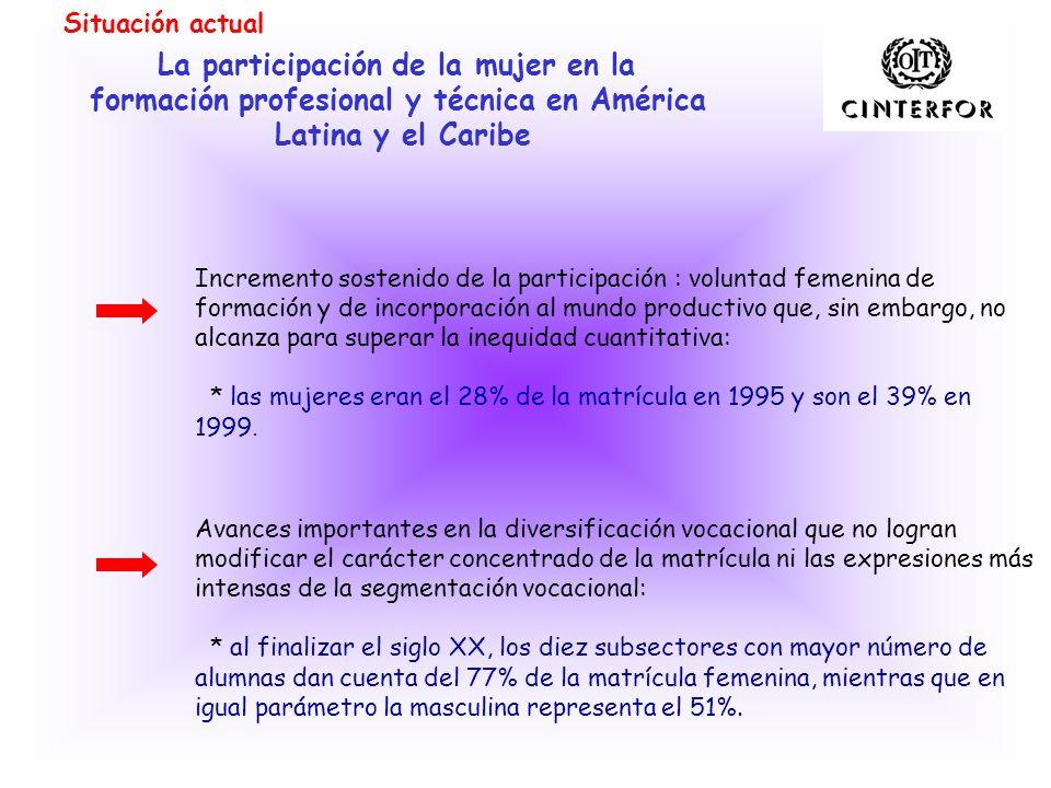 Situación actual La participación de la mujer en la formación profesional y técnica en América Latina y el Caribe.
