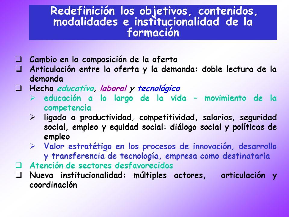 Redefinición los objetivos, contenidos, modalidades e institucionalidad de la formación