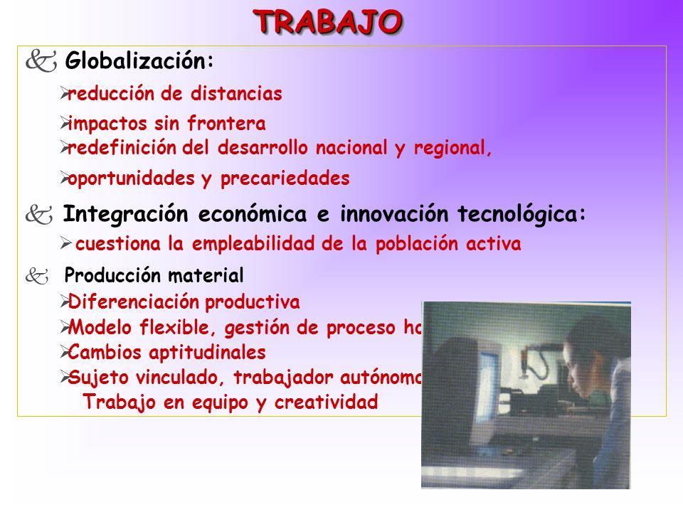 TRABAJO Globalización: Integración económica e innovación tecnológica: