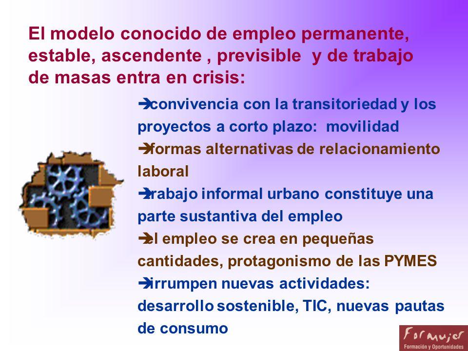 El modelo conocido de empleo permanente, estable, ascendente , previsible y de trabajo de masas entra en crisis: