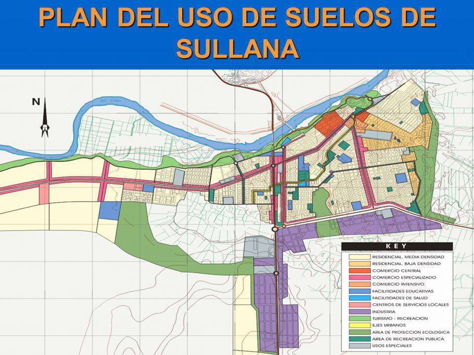 PLAN DEL USO DE SUELOS DE SULLANA