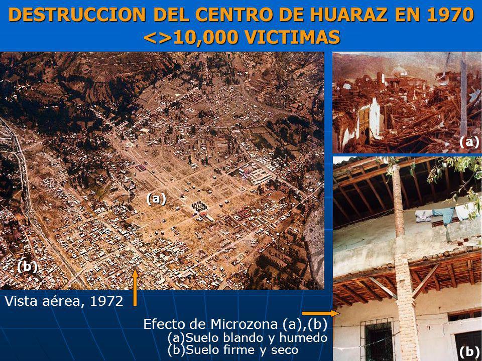 DESTRUCCION DEL CENTRO DE HUARAZ EN 1970 <>10,000 VICTIMAS