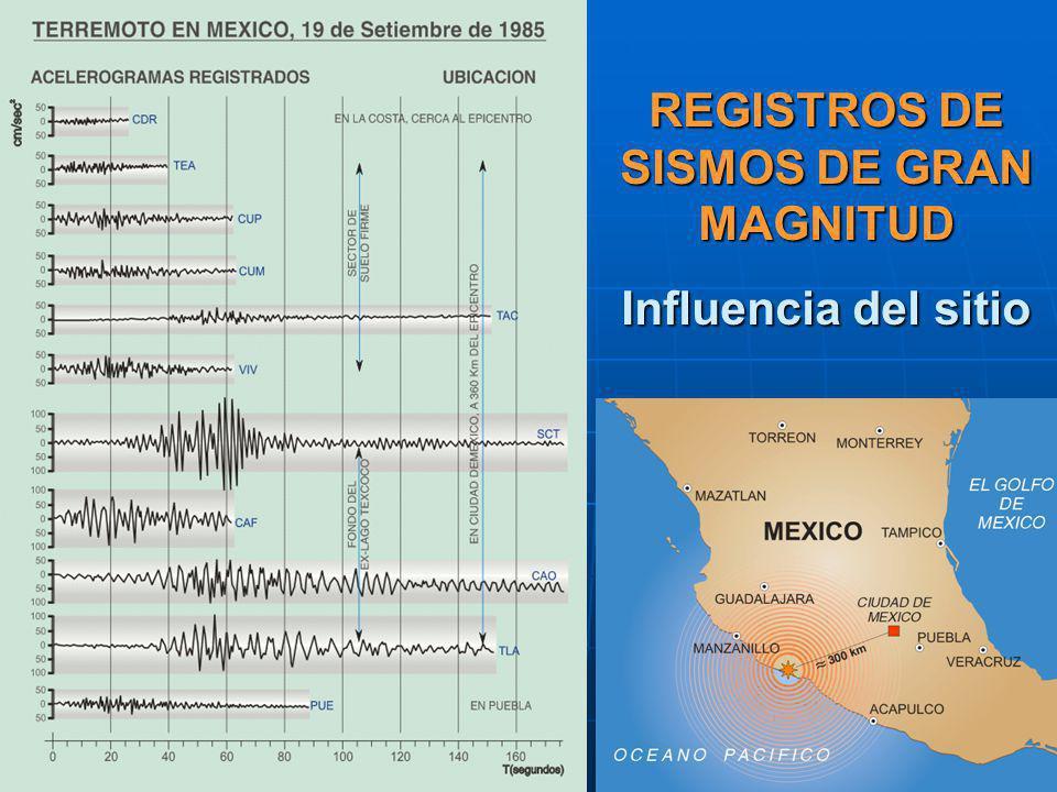 REGISTROS DE SISMOS DE GRAN MAGNITUD Influencia del sitio