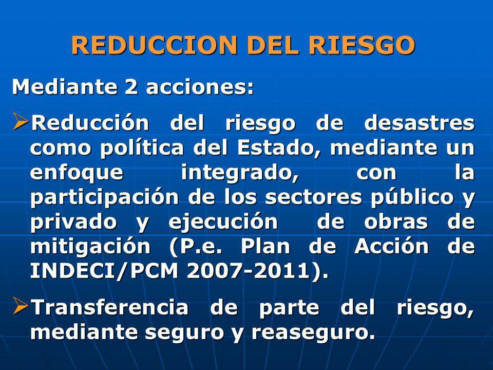 REDUCCION DEL RIESGO Mediante 2 acciones: