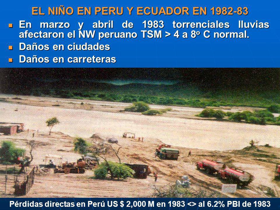 EL NIÑO EN PERU Y ECUADOR EN 1982-83