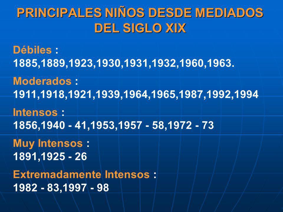 PRINCIPALES NIÑOS DESDE MEDIADOS DEL SIGLO XIX