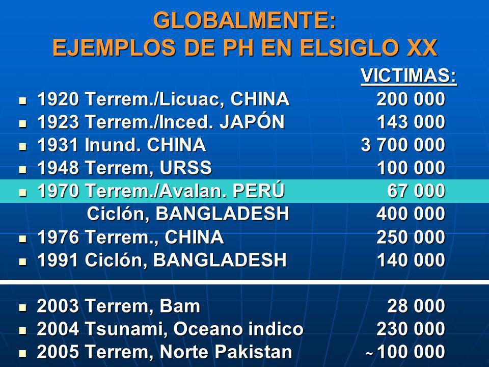 GLOBALMENTE: EJEMPLOS DE PH EN ELSIGLO XX