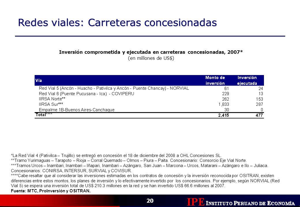 Inversión comprometida y ejecutada en carreteras concesionadas, 2007*