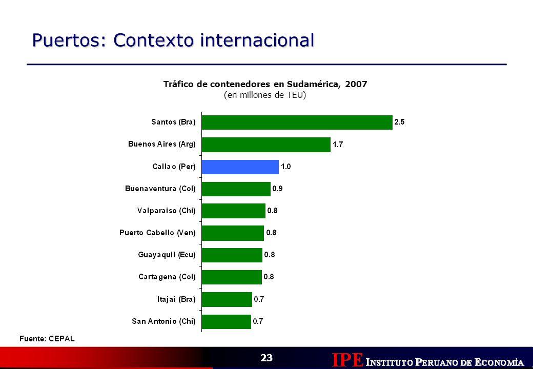 Tráfico de contenedores en Sudamérica, 2007