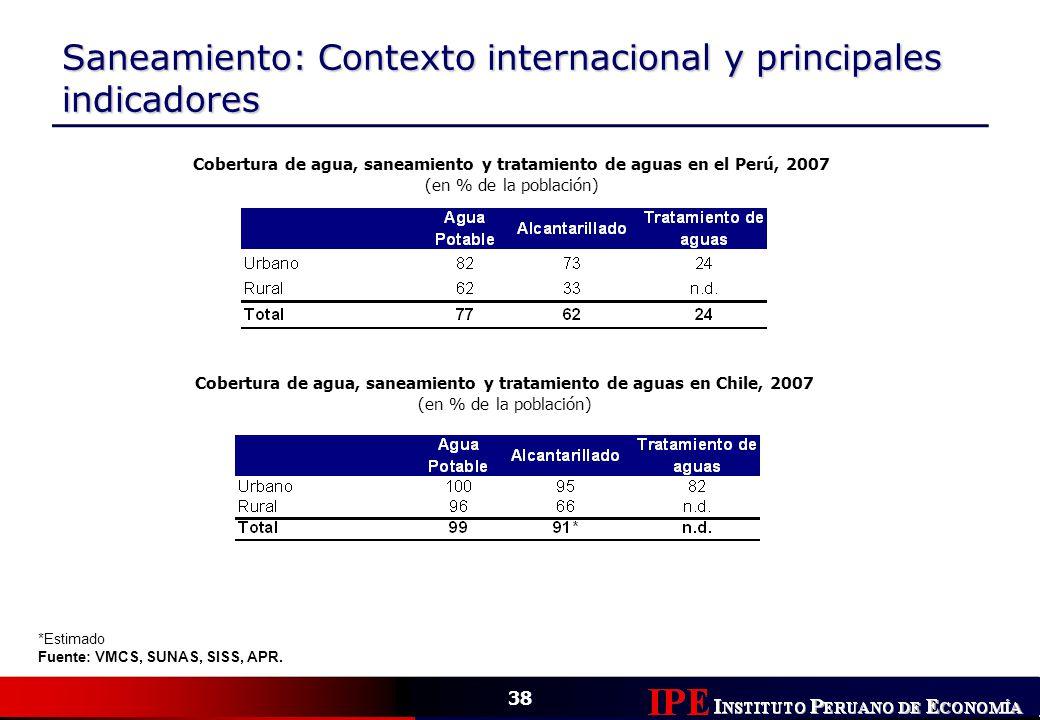 Saneamiento: Contexto internacional y principales indicadores