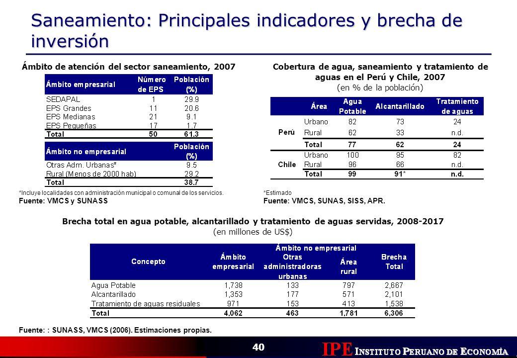 Ámbito de atención del sector saneamiento, 2007