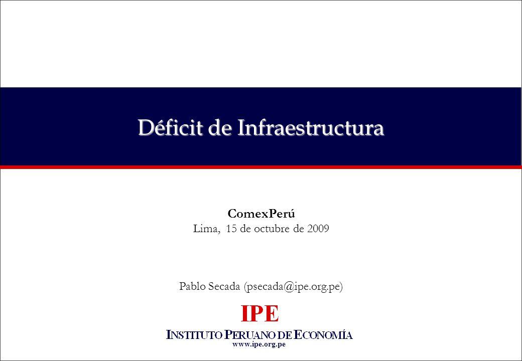 Déficit de Infraestructura