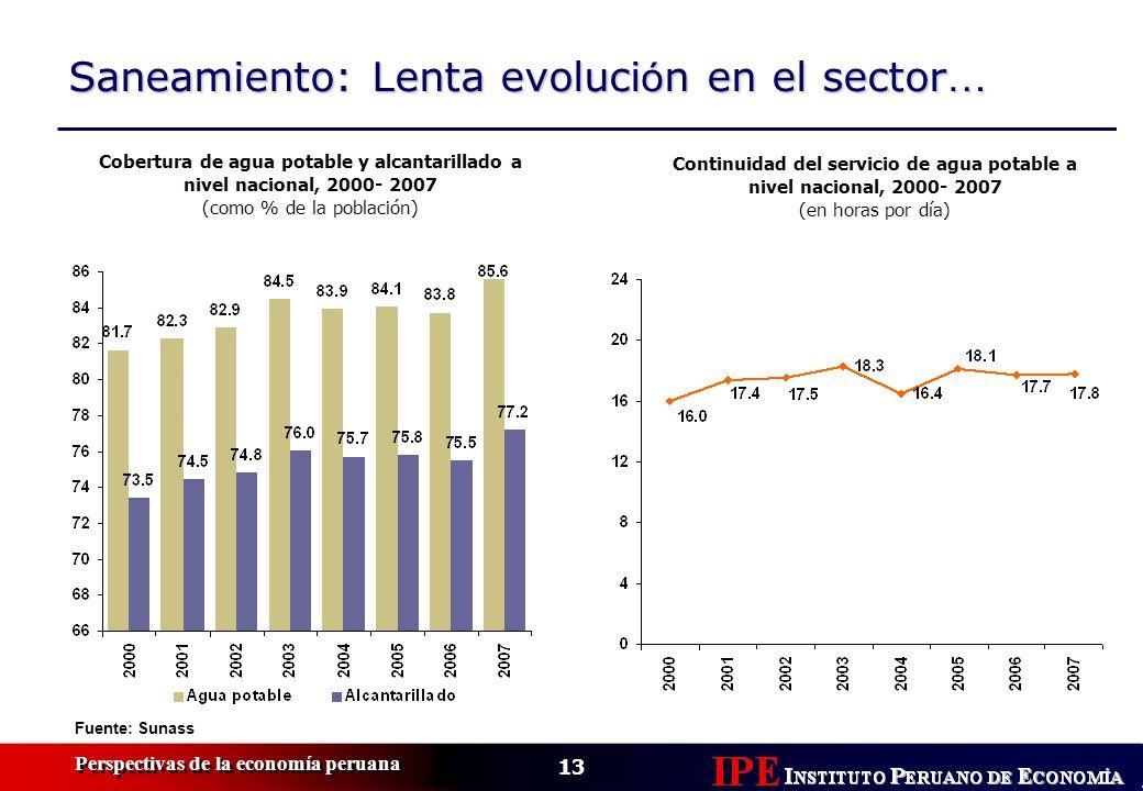 Continuidad del servicio de agua potable a nivel nacional, 2000- 2007