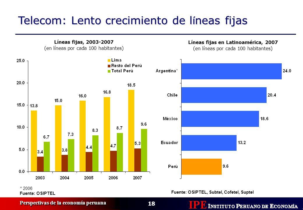 Líneas fijas en Latinoamérica, 2007