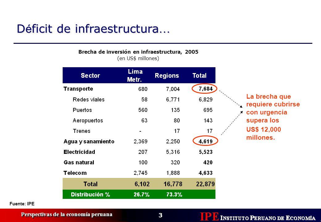 Brecha de inversión en infraestructura, 2005