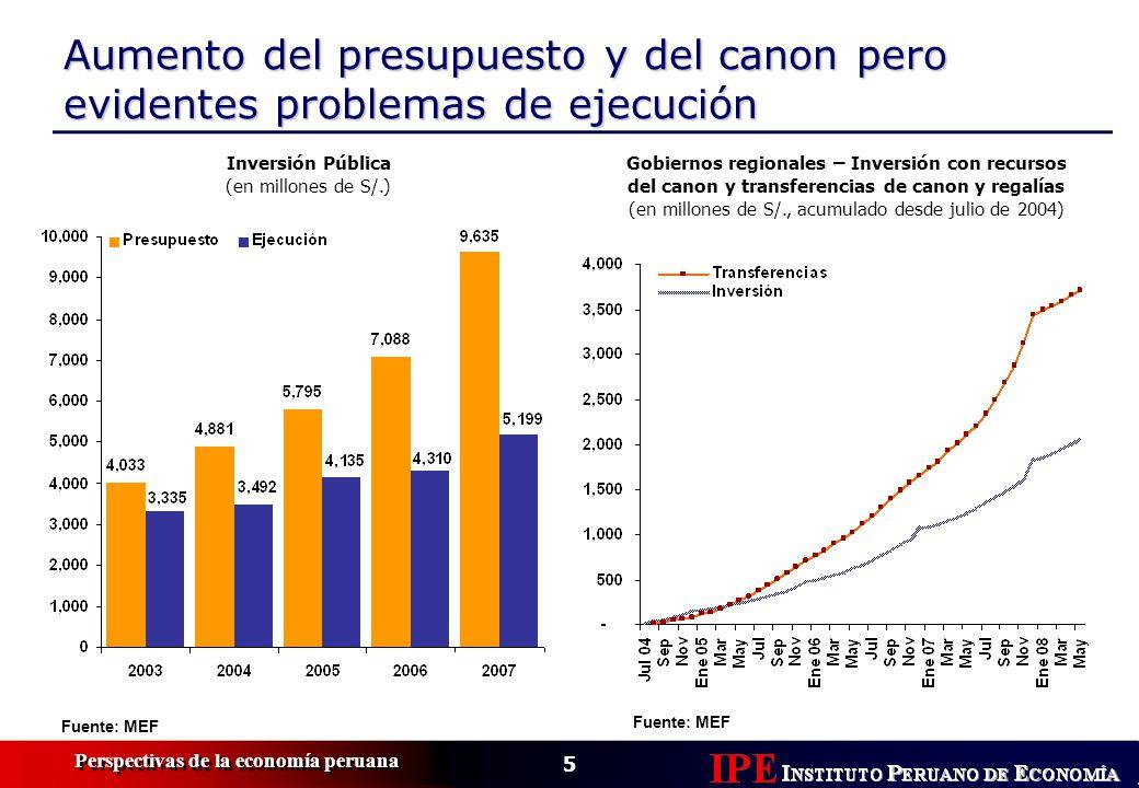 (en millones de S/., acumulado desde julio de 2004)