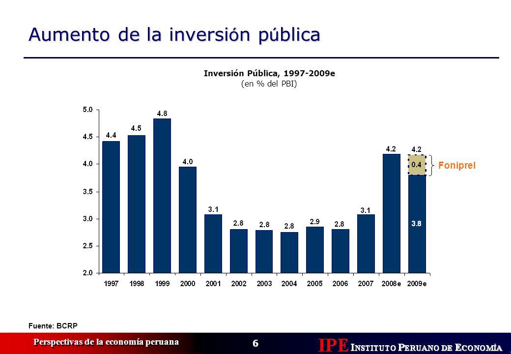 Aumento de la inversión pública