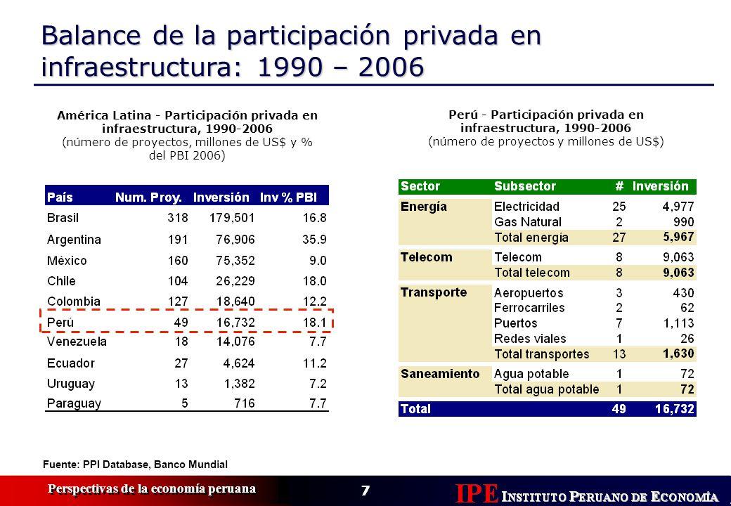 Balance de la participación privada en infraestructura: 1990 – 2006