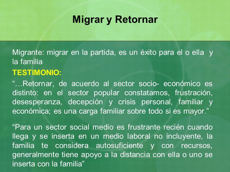 Migrar y Retornar
