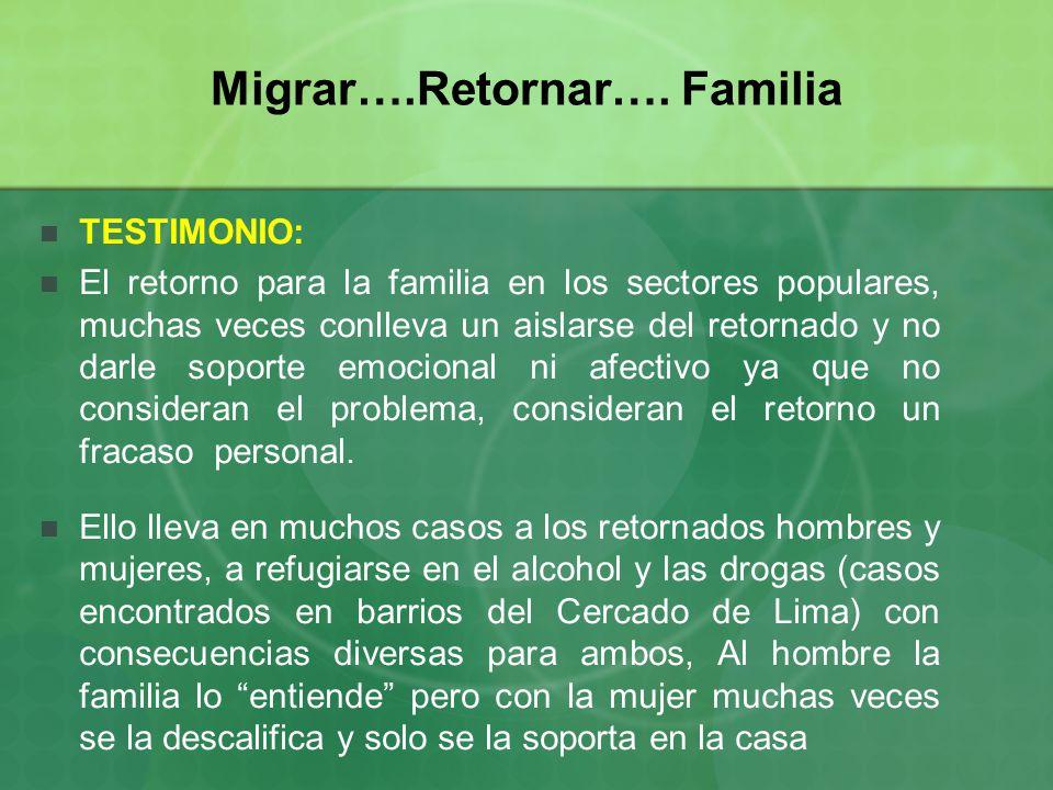 Migrar….Retornar…. Familia