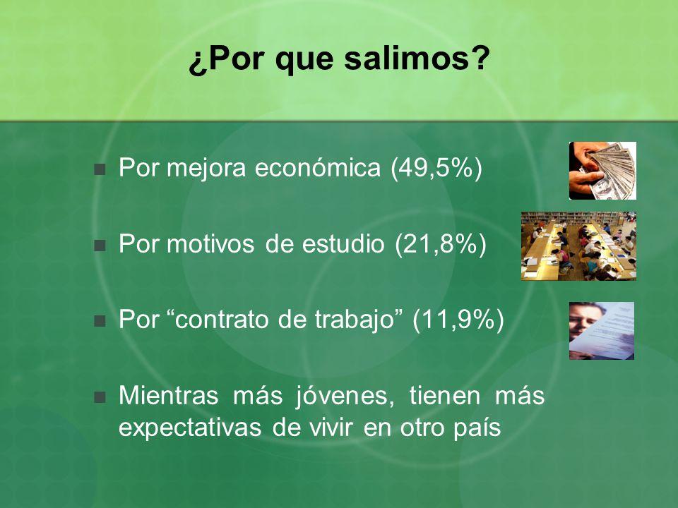 ¿Por que salimos Por mejora económica (49,5%)