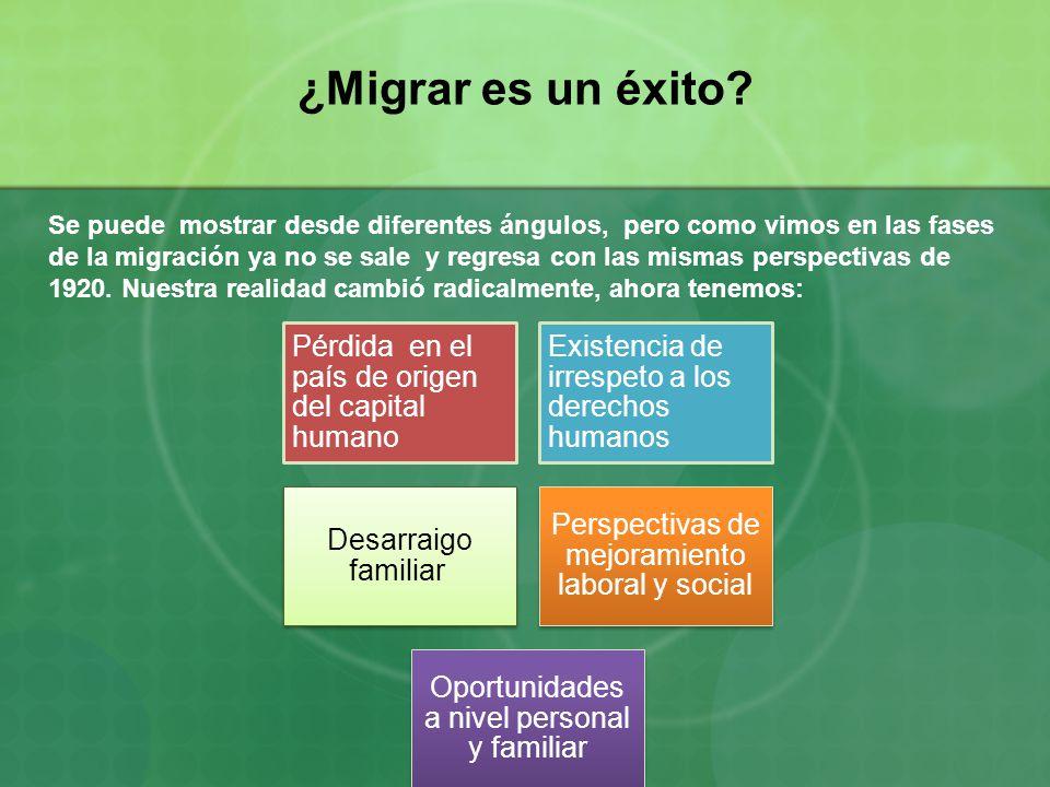 ¿Migrar es un éxito