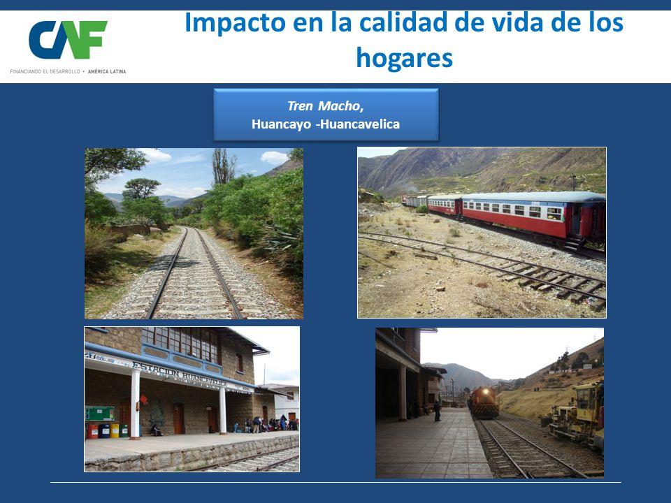 Tren Macho, Huancayo -Huancavelica