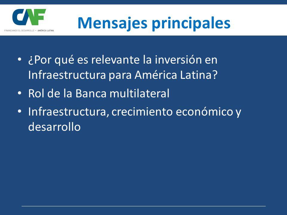 Mensajes principales ¿Por qué es relevante la inversión en Infraestructura para América Latina Rol de la Banca multilateral.