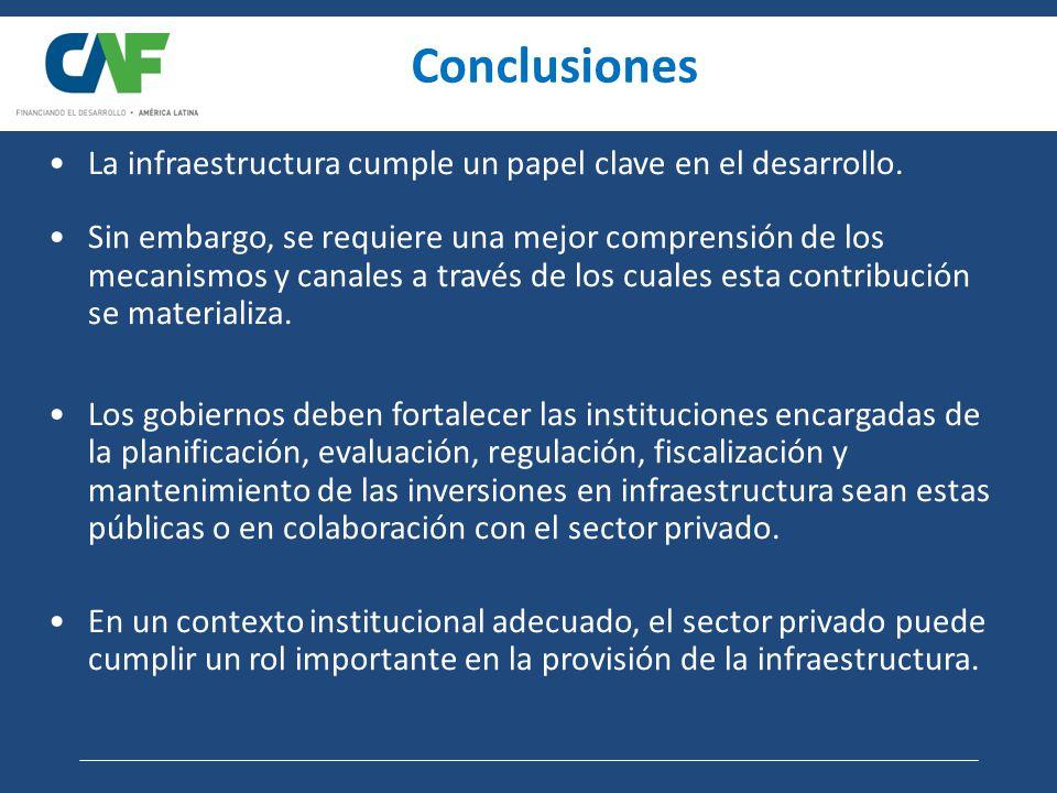 Conclusiones La infraestructura cumple un papel clave en el desarrollo.