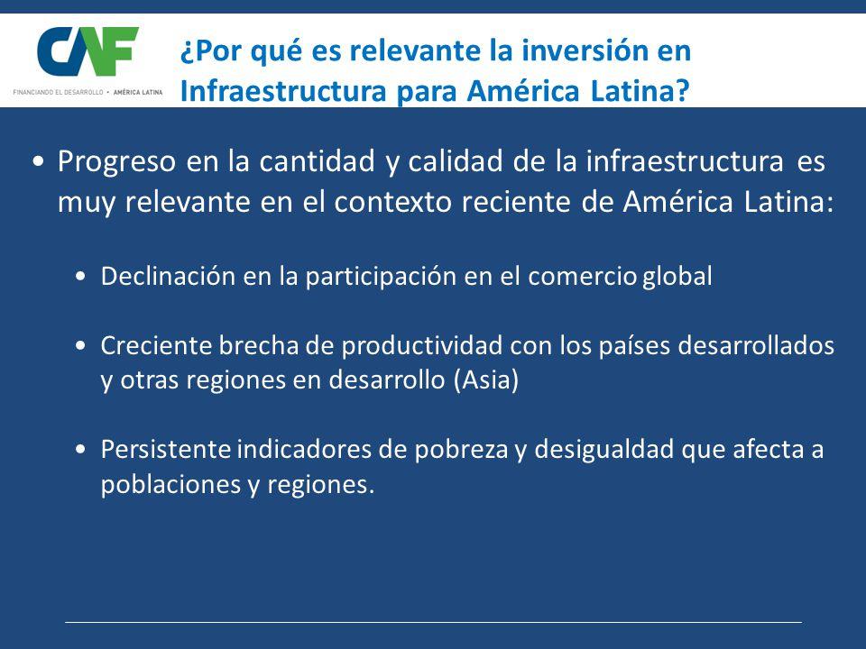¿Por qué es relevante la inversión en Infraestructura para América Latina